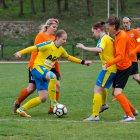 Ženy | FK Čáslav - FK Teplice
