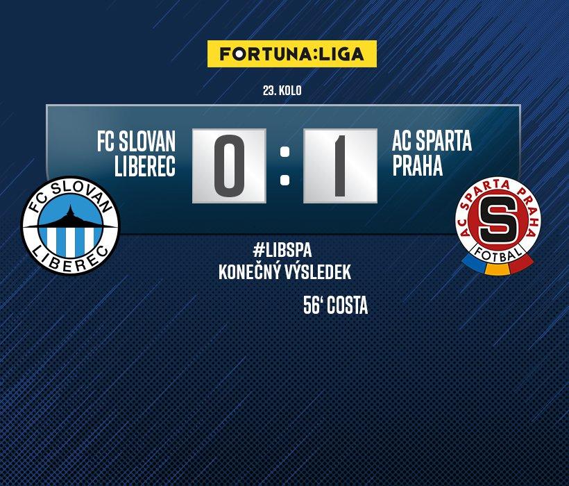 Liberec – Sparta