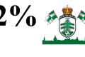 mfk_skalica_2_percenta_dan